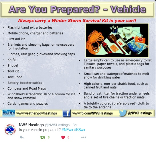 How to prepare for a Blizzard - NWS